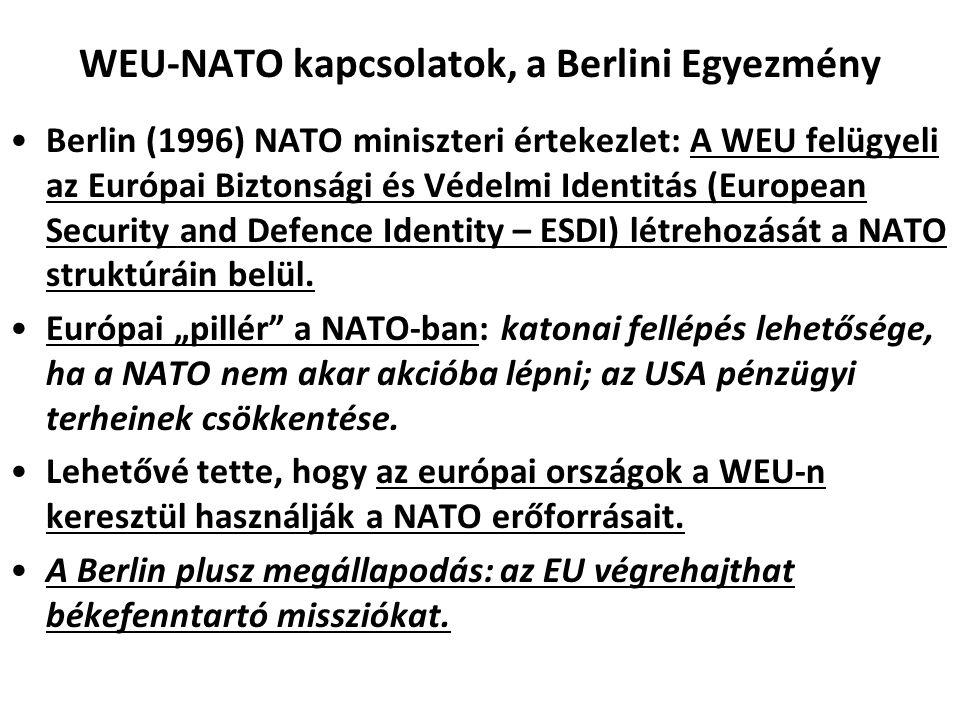 WEU-NATO kapcsolatok, a Berlini Egyezmény