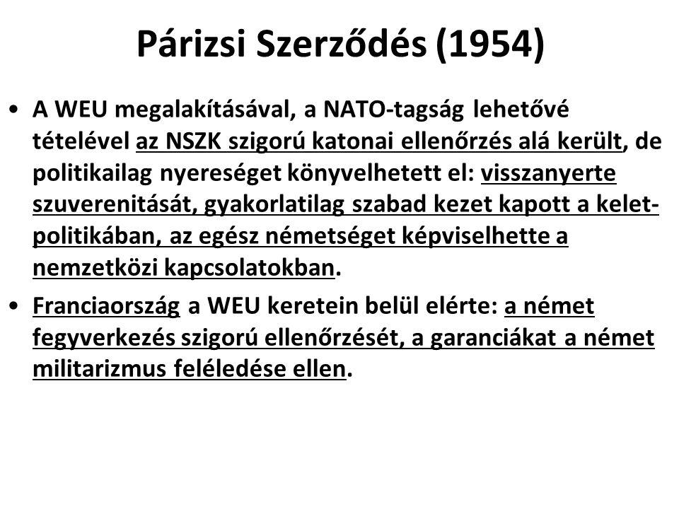 Párizsi Szerződés (1954)