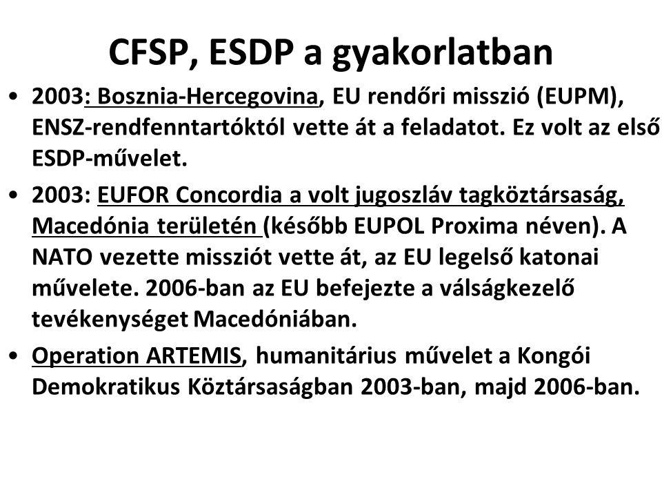 CFSP, ESDP a gyakorlatban