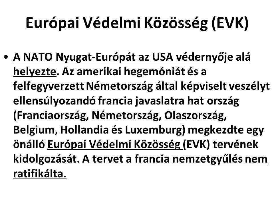 Európai Védelmi Közösség (EVK)