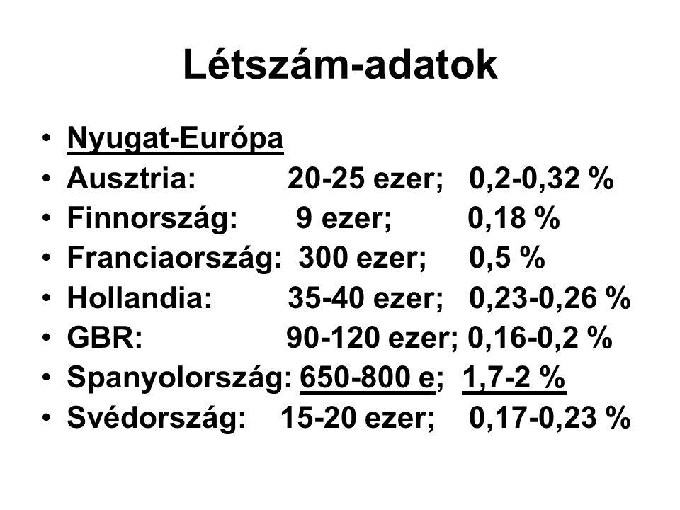 Létszám-adatok Nyugat-Európa Ausztria: 20-25 ezer; 0,2-0,32 %