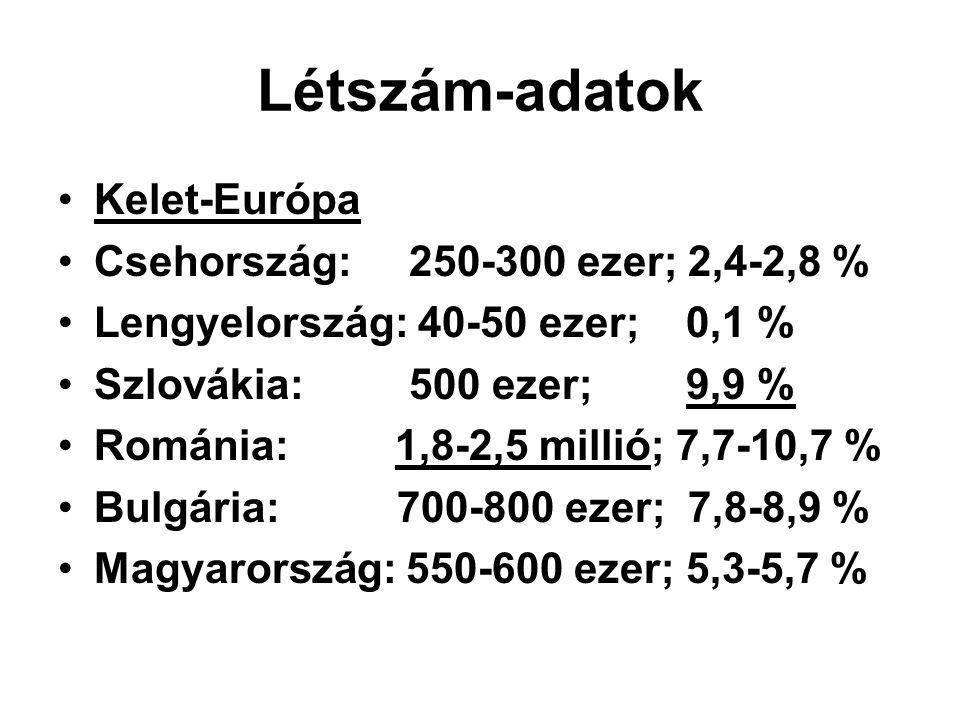 Létszám-adatok Kelet-Európa Csehország: 250-300 ezer; 2,4-2,8 %