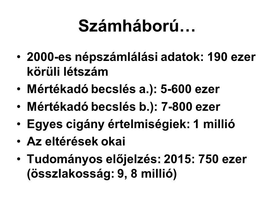 Számháború… 2000-es népszámlálási adatok: 190 ezer körüli létszám