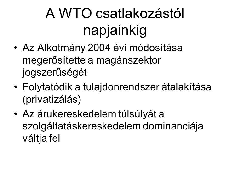 A WTO csatlakozástól napjainkig