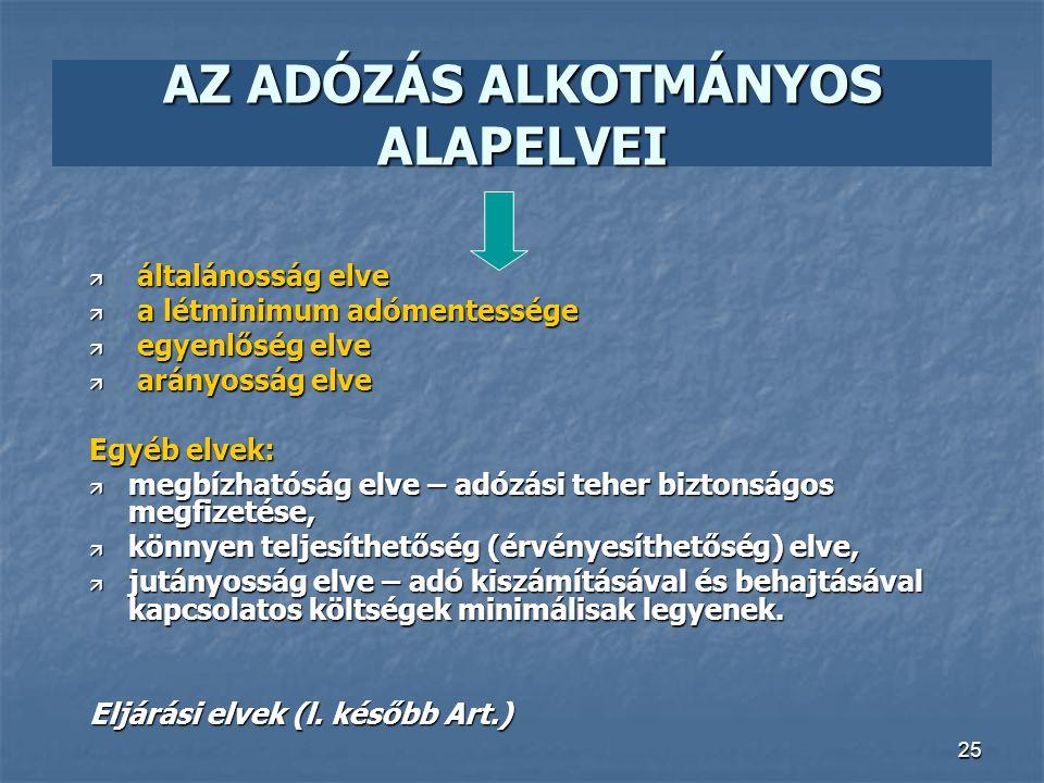 AZ ADÓZÁS ALKOTMÁNYOS ALAPELVEI
