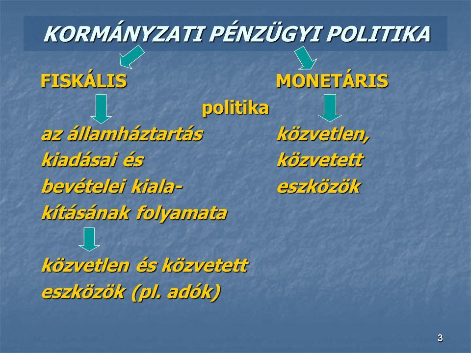 KORMÁNYZATI PÉNZÜGYI POLITIKA