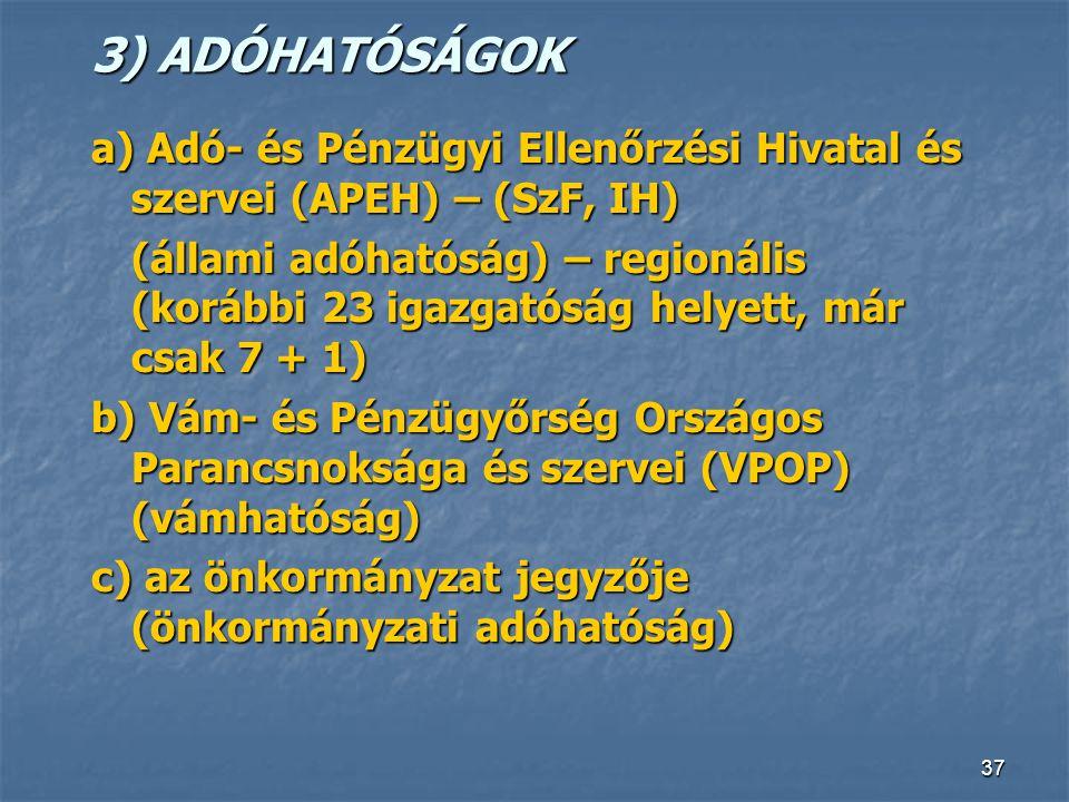 3) ADÓHATÓSÁGOK a) Adó- és Pénzügyi Ellenőrzési Hivatal és szervei (APEH) – (SzF, IH)