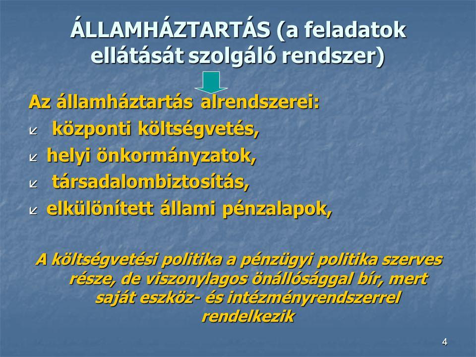 ÁLLAMHÁZTARTÁS (a feladatok ellátását szolgáló rendszer)