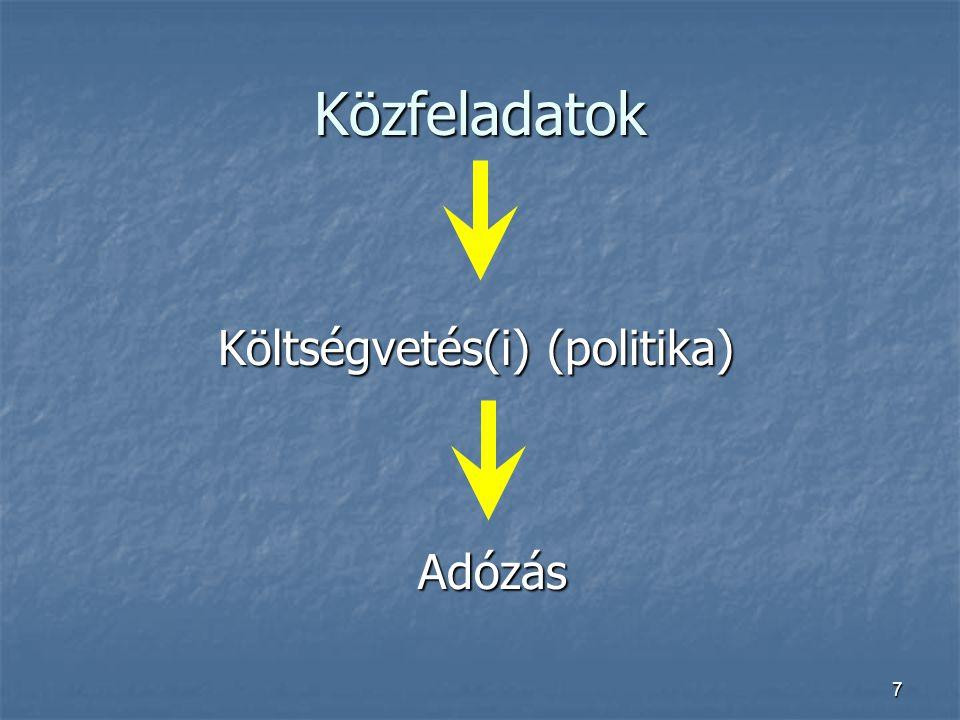 Közfeladatok Költségvetés(i) (politika) Adózás