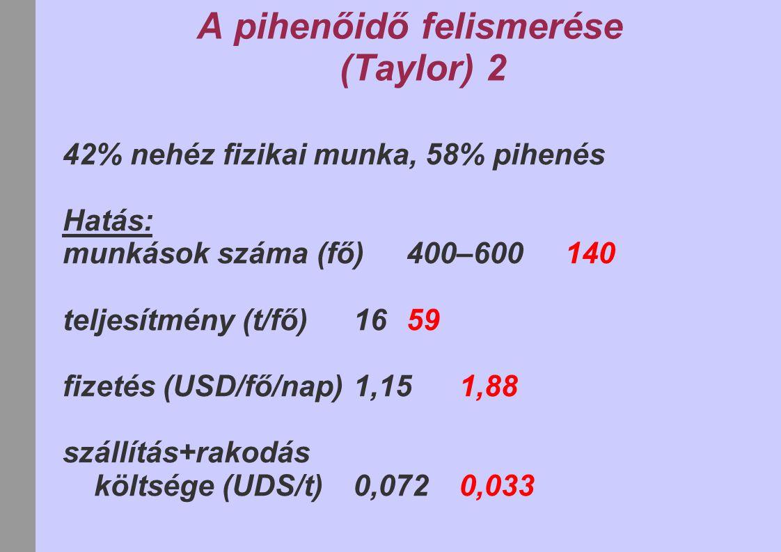 A pihenőidő felismerése (Taylor) 2