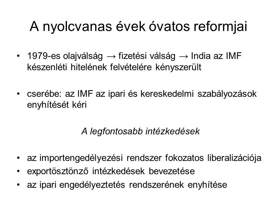 A nyolcvanas évek óvatos reformjai