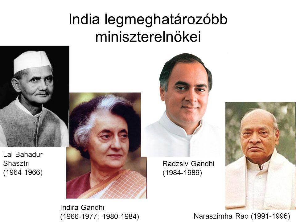 India legmeghatározóbb miniszterelnökei