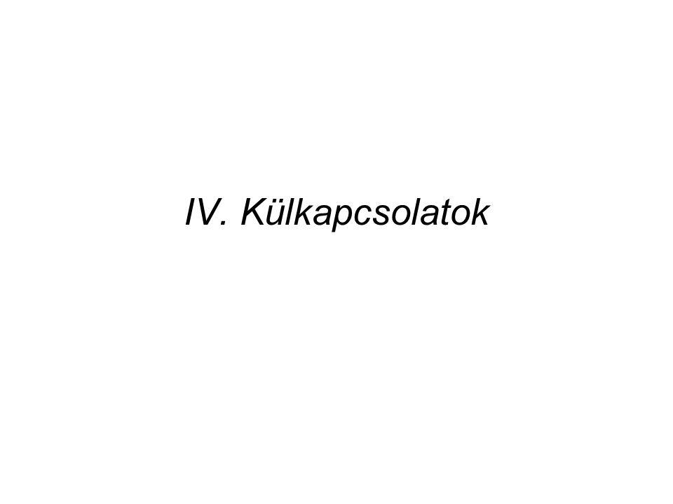 IV. Külkapcsolatok