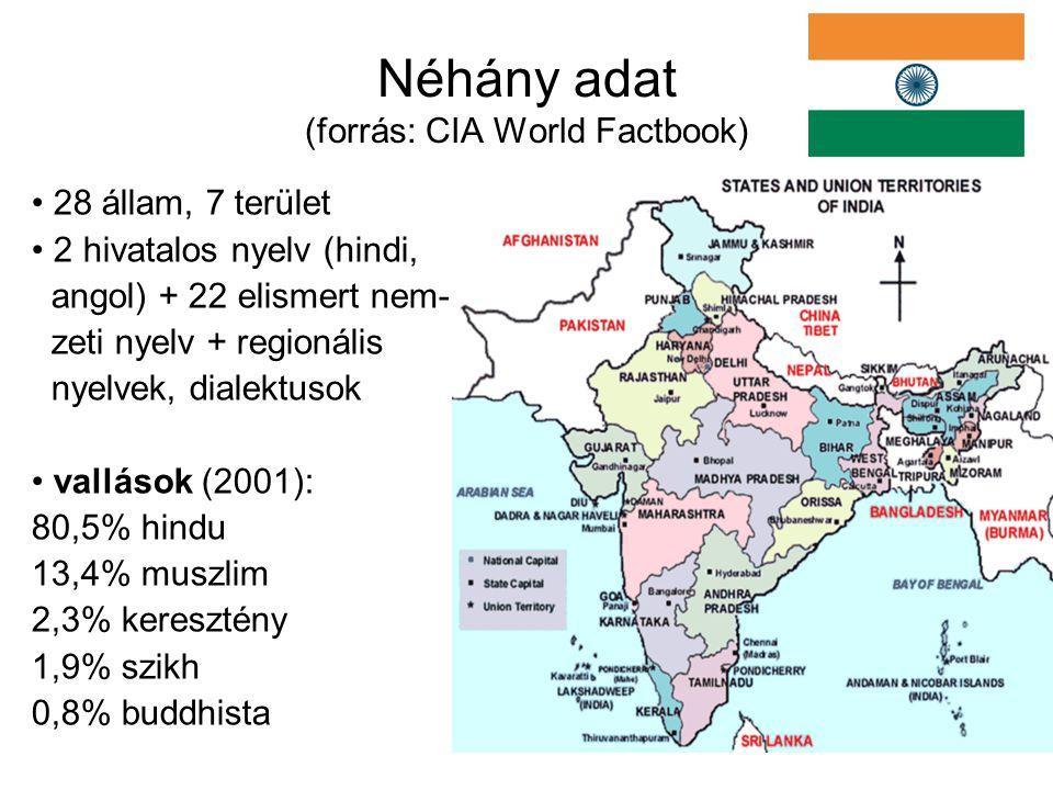 Néhány adat (forrás: CIA World Factbook)