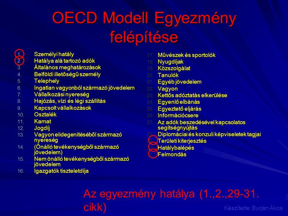 OECD Modell Egyezmény felépítése