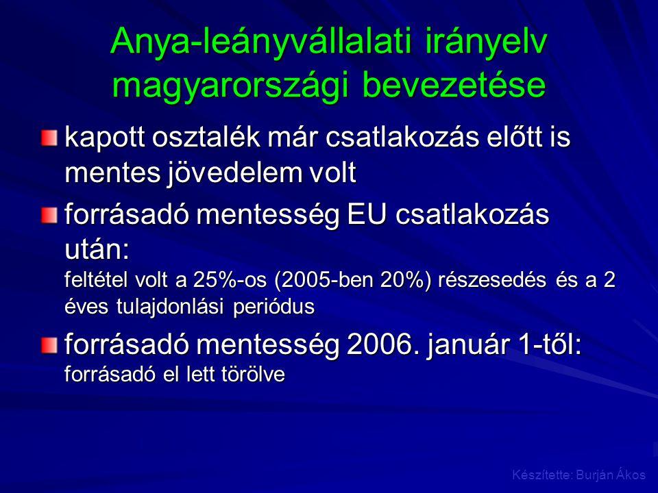 Anya-leányvállalati irányelv magyarországi bevezetése