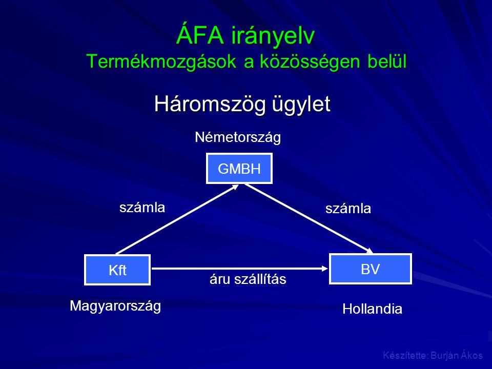 ÁFA irányelv Termékmozgások a közösségen belül