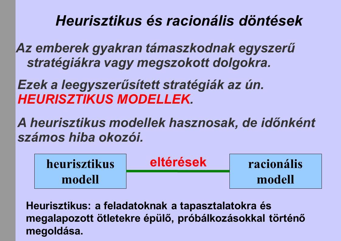 Heurisztikus és racionális döntések