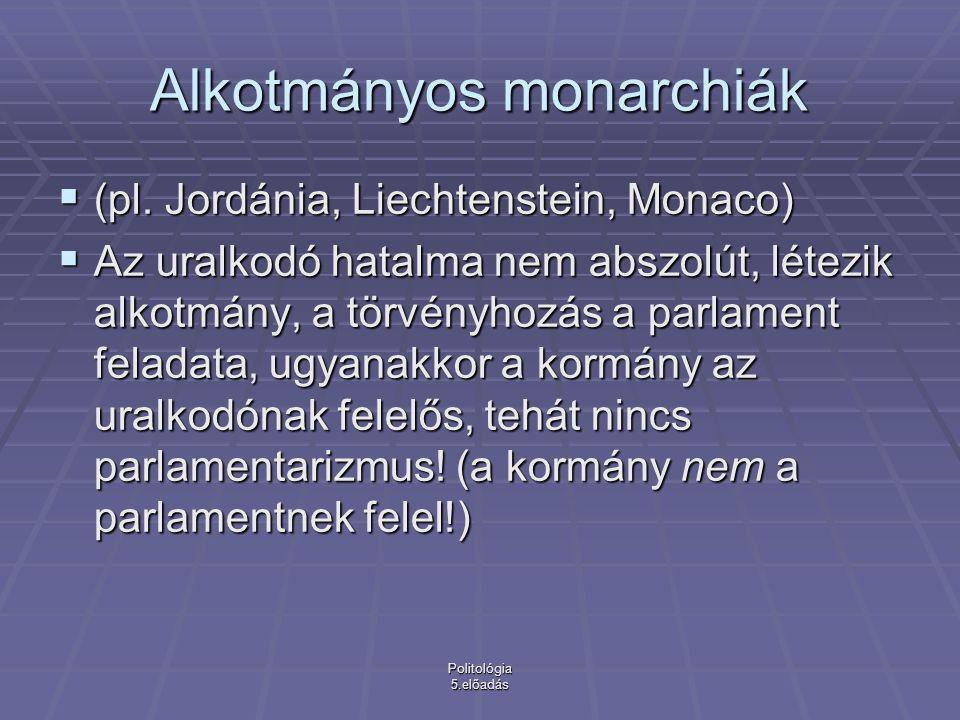 Alkotmányos monarchiák