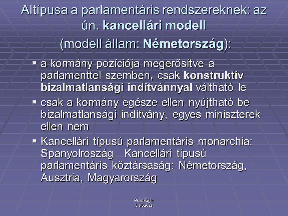 Altípusa a parlamentáris rendszereknek: az ún