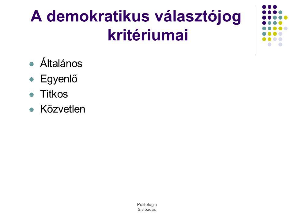 A demokratikus választójog kritériumai