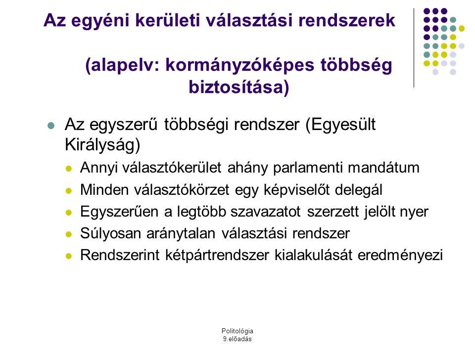 Az egyéni kerületi választási rendszerek (alapelv: kormányzóképes többség biztosítása)