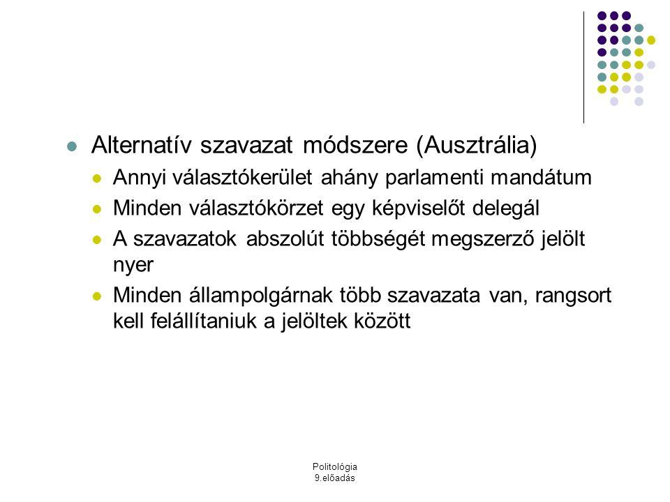 Alternatív szavazat módszere (Ausztrália)