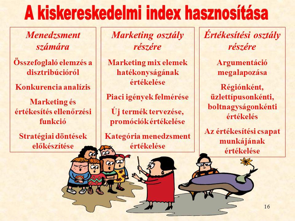 A kiskereskedelmi index hasznosítása