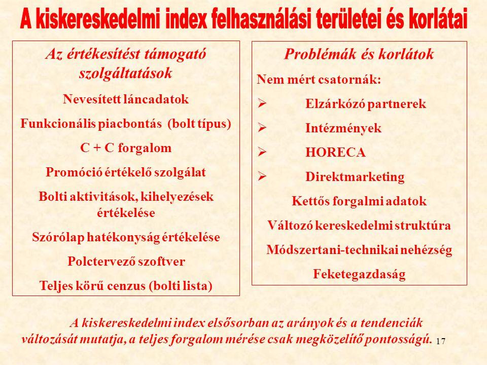 A kiskereskedelmi index felhasználási területei és korlátai