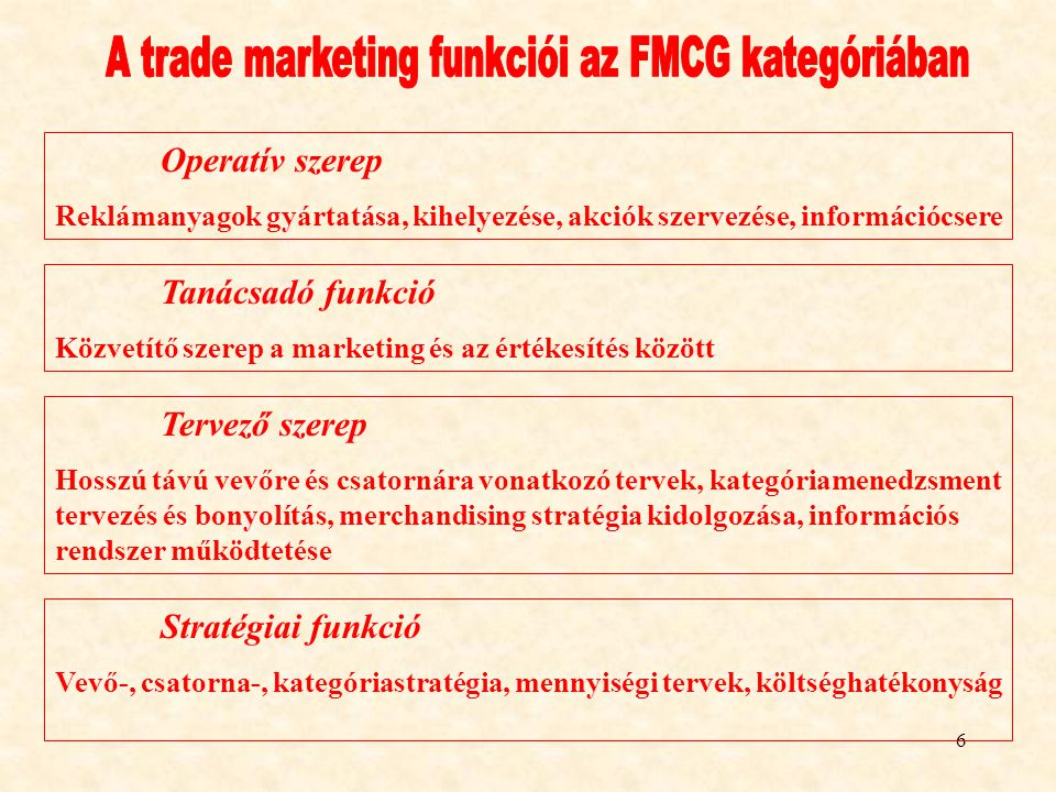 A trade marketing funkciói az FMCG kategóriában