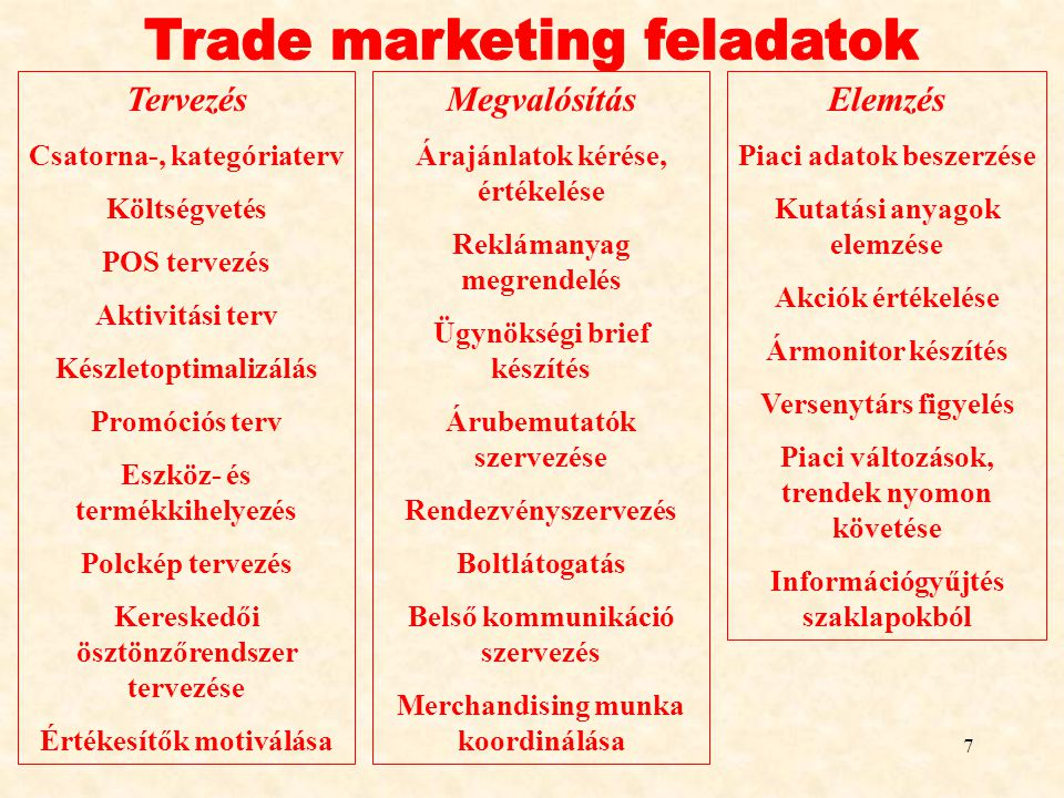 Trade marketing feladatok
