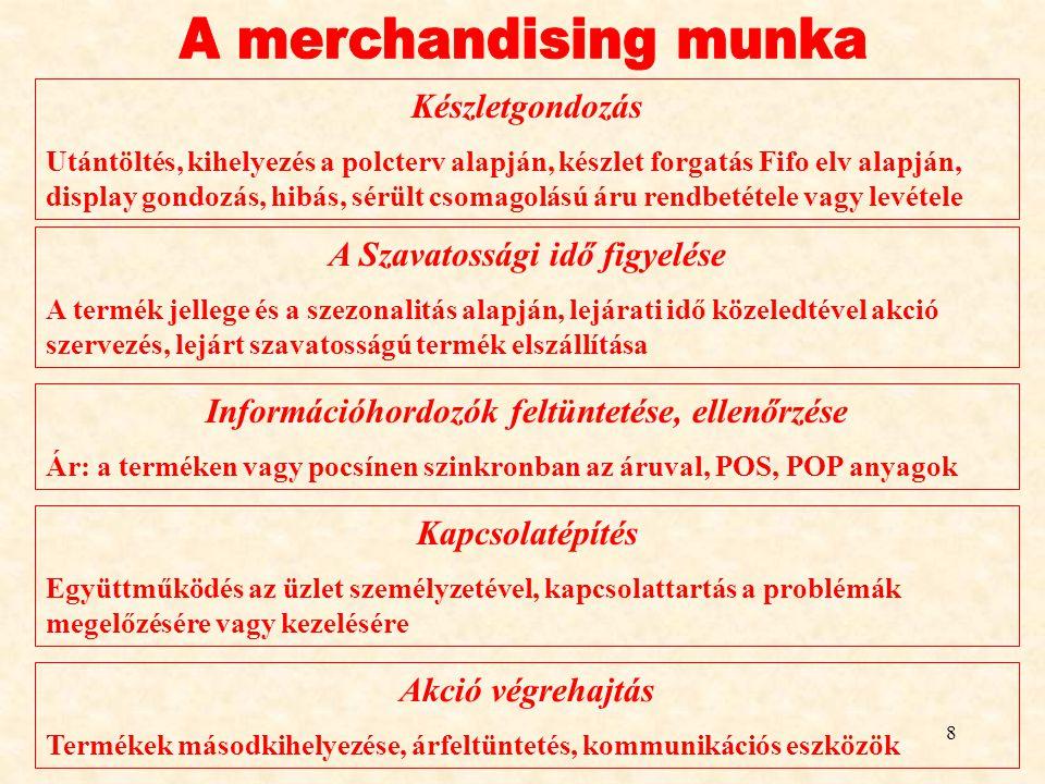 A merchandising munka Készletgondozás A Szavatossági idő figyelése