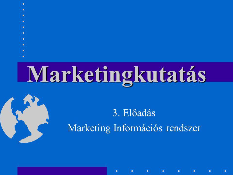 3. Előadás Marketing Információs rendszer