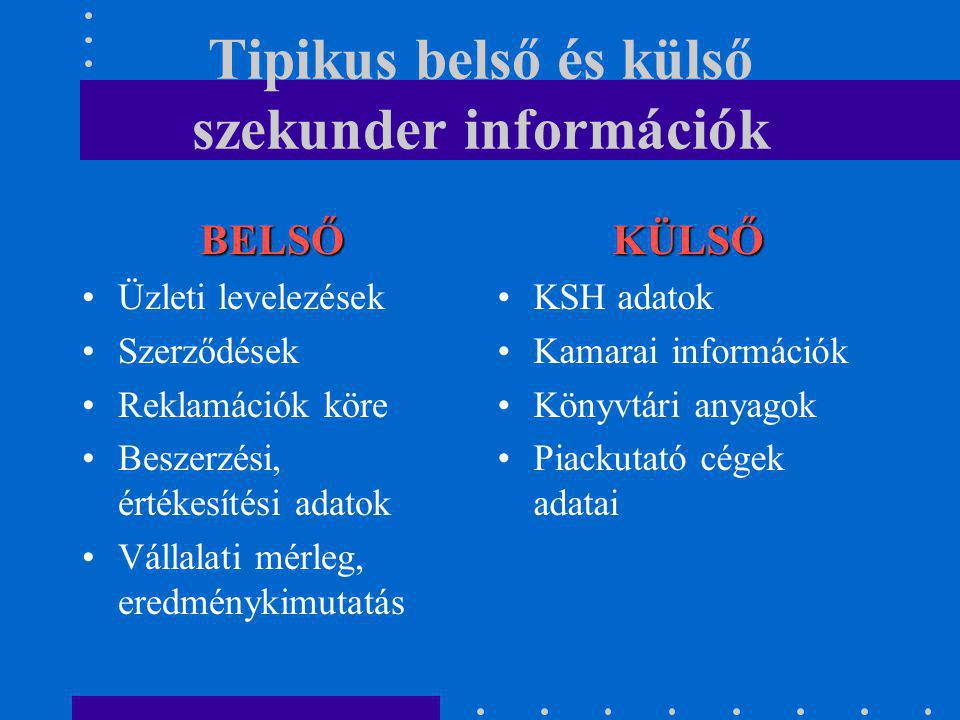 Tipikus belső és külső szekunder információk