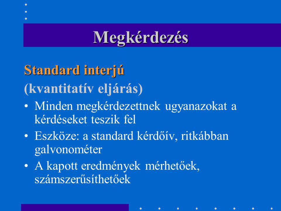 Megkérdezés Standard interjú (kvantitatív eljárás)