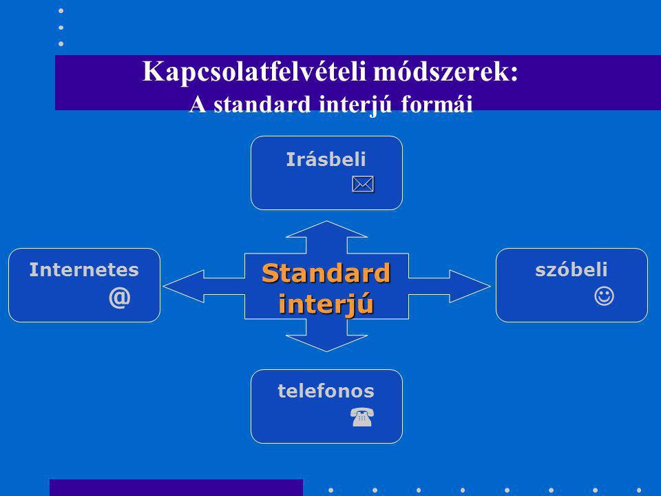 Kapcsolatfelvételi módszerek: A standard interjú formái