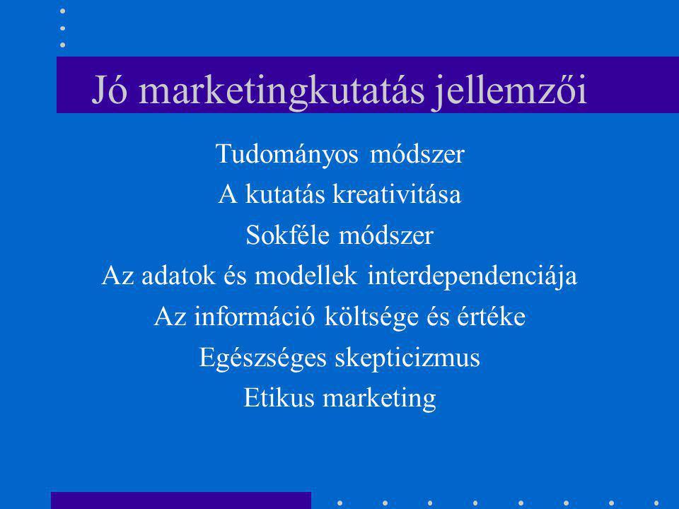 Jó marketingkutatás jellemzői