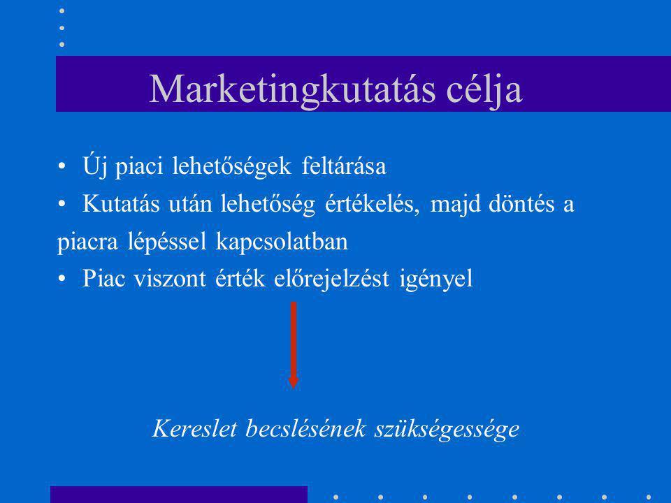 Marketingkutatás célja