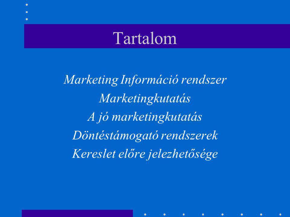 Tartalom Marketing Információ rendszer Marketingkutatás