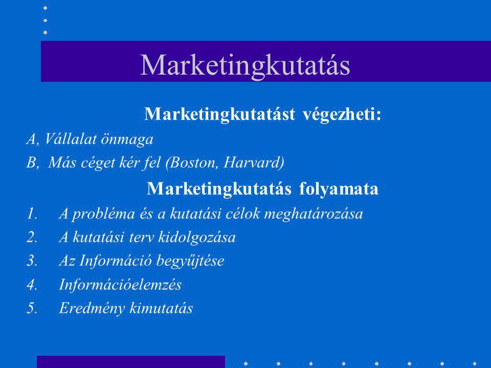 Marketingkutatást végezheti: Marketingkutatás folyamata