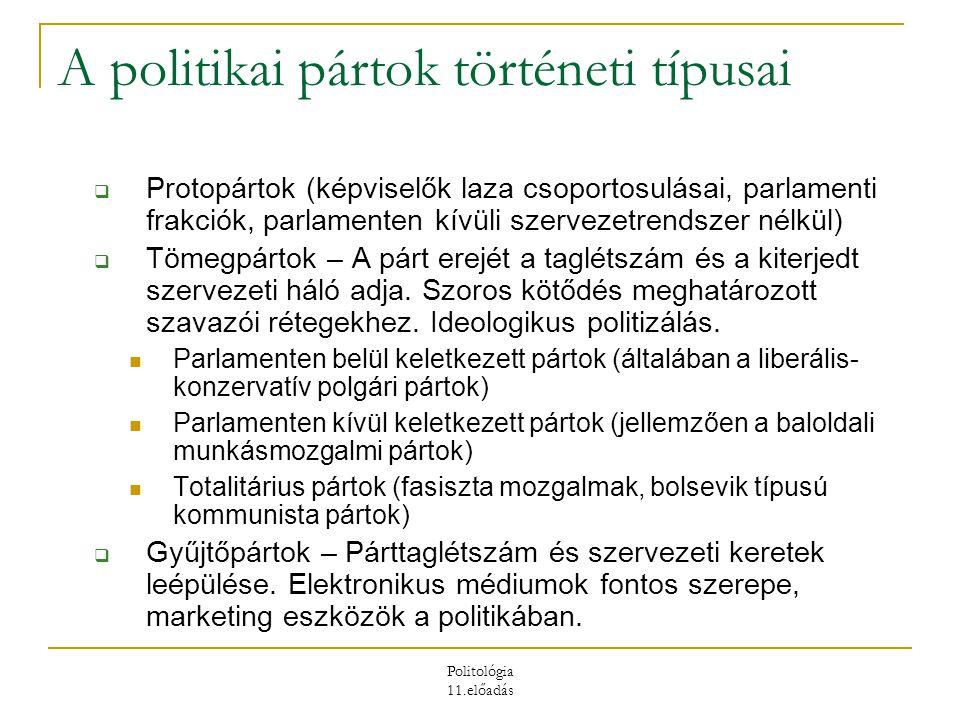 A politikai pártok történeti típusai