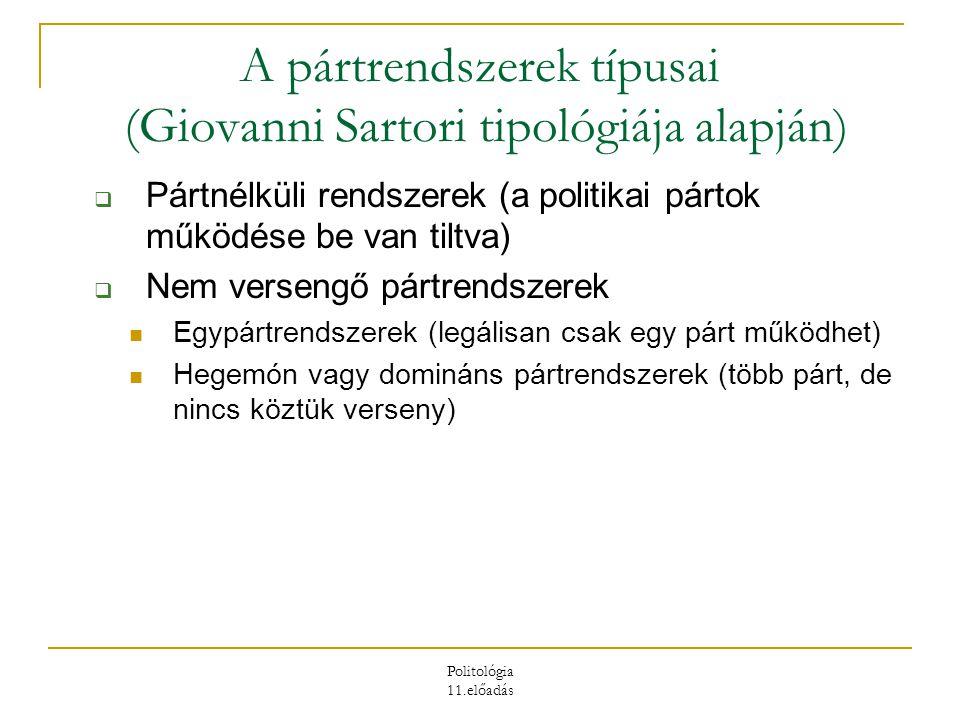A pártrendszerek típusai (Giovanni Sartori tipológiája alapján)