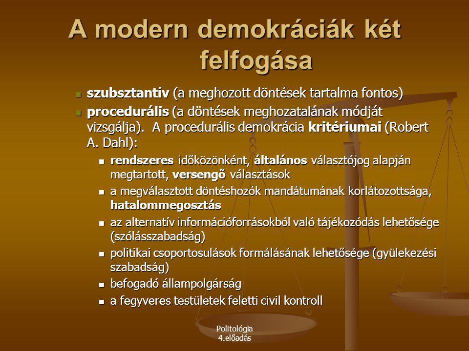 A modern demokráciák két felfogása