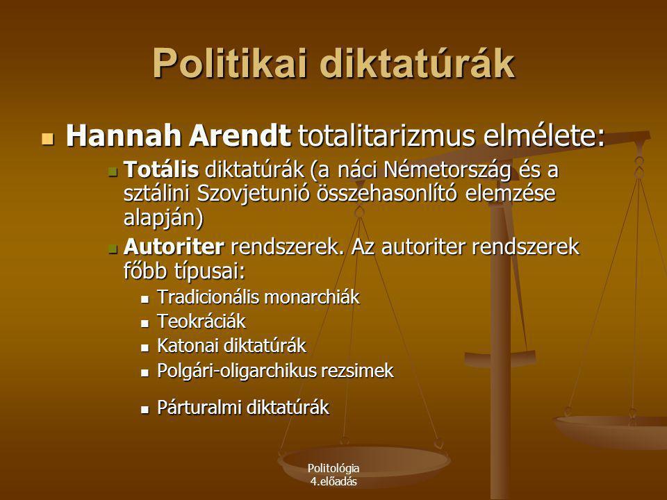Politikai diktatúrák Hannah Arendt totalitarizmus elmélete: