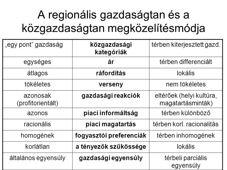 A regionális gazdaságtan és a közgazdaságtan megközelítésmódja