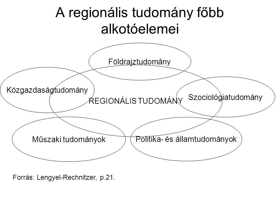 A regionális tudomány főbb alkotóelemei