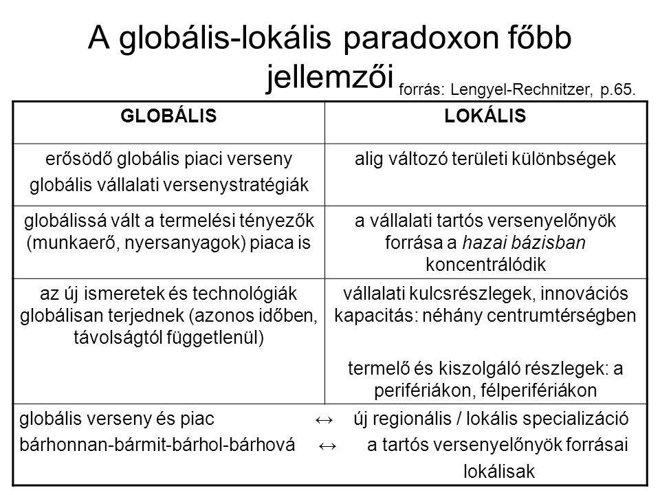 A globális-lokális paradoxon főbb jellemzői