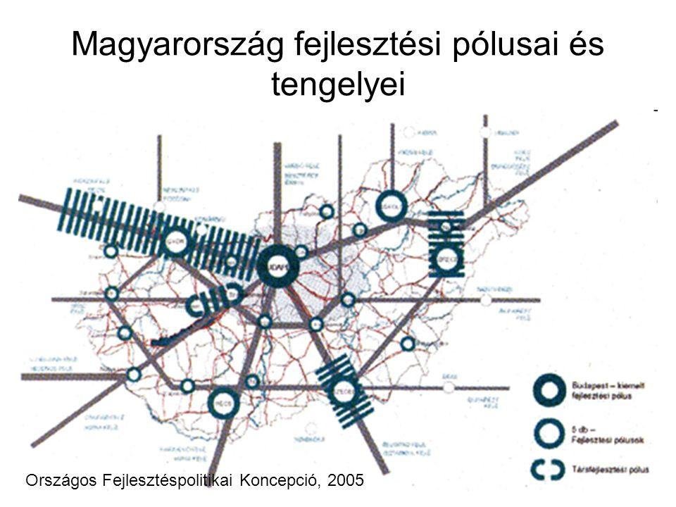 Magyarország fejlesztési pólusai és tengelyei