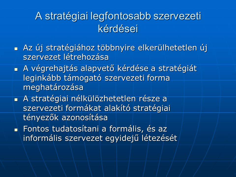 A stratégiai legfontosabb szervezeti kérdései