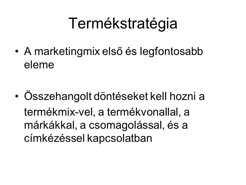Termékstratégia A marketingmix első és legfontosabb eleme